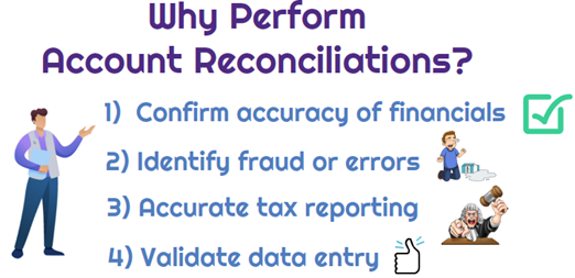 why perform account reconciliations